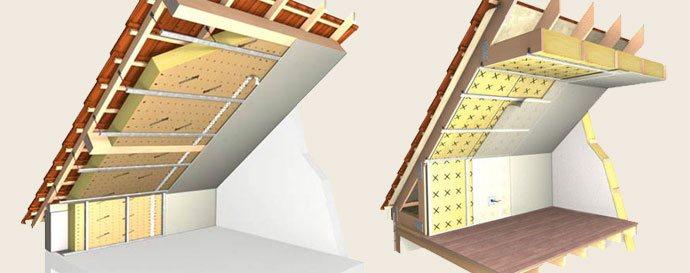 Как утеплить двухскатную крышу